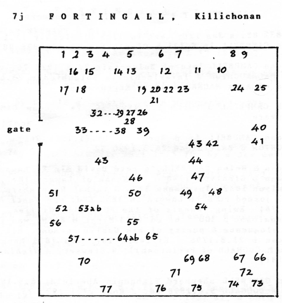 Killichonan Cemetery Loch Rannoch - Map showing monuments from 1855 or earlier and that are recorded in the above book.