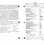 FSPB PtI Pam3 Abbreviations 1943 pp2-3