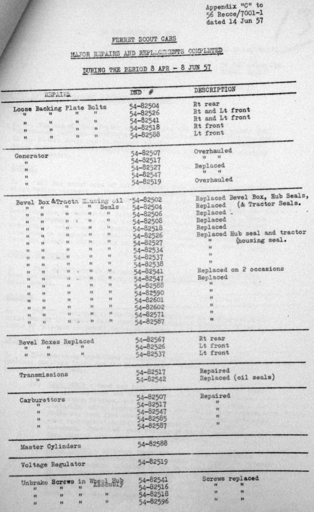List of repairs to Ferrets 14 June 1957