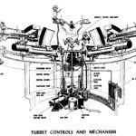 Skink - Turret controls and mechanism (from THE DESIGN RECORD 1945)