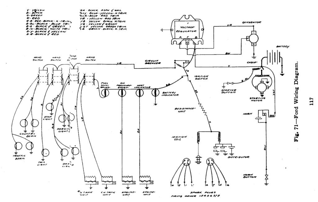 Ford Cab 11 wiring diagram March 1940 Op Manual