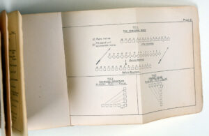 Infantry Training Vol 1 TRAINING 1926 British (3)